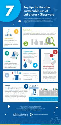 7 top tips for the safe, sustainable use of laboratory glassware [Infographic]